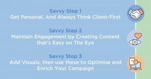 3 step social