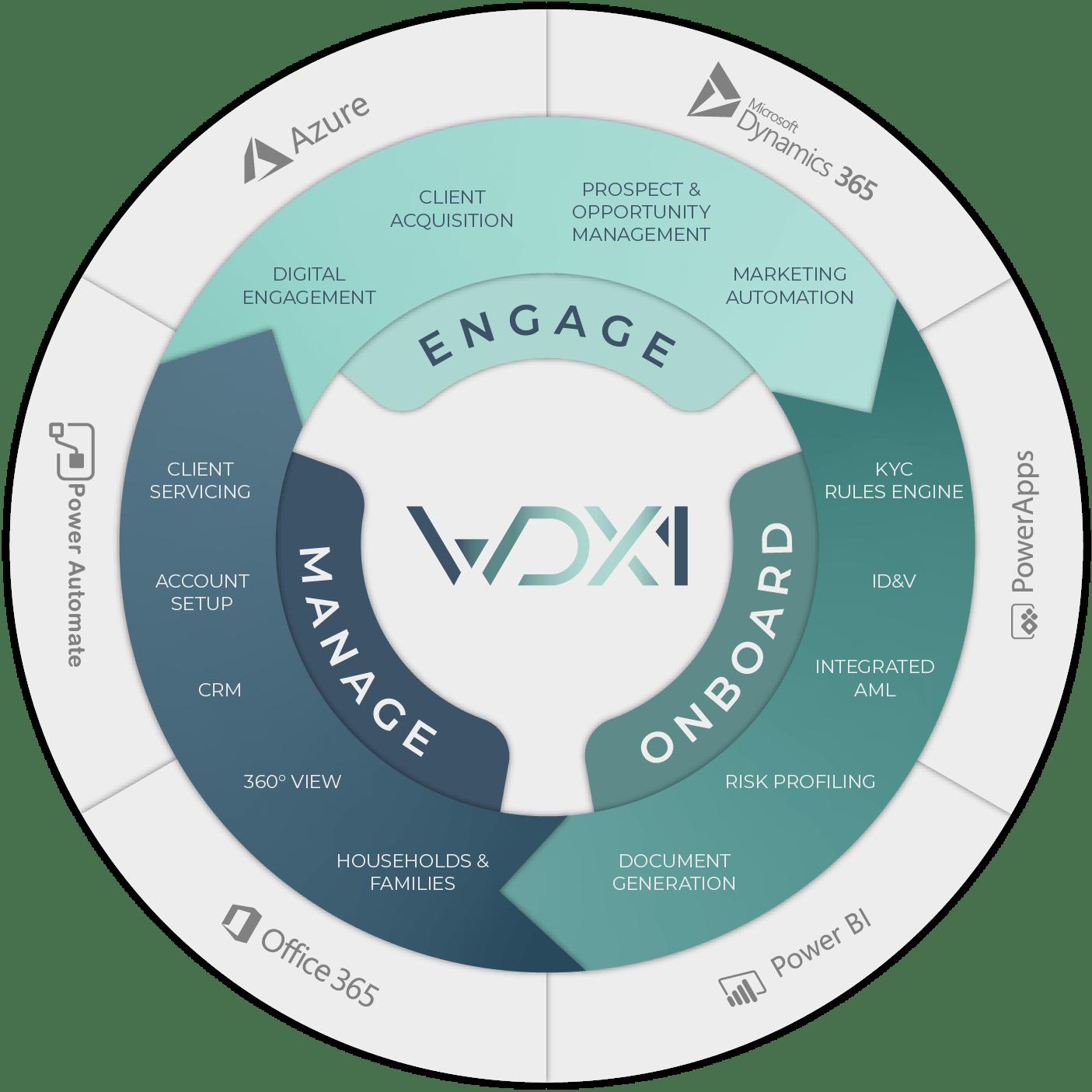 WDX1 Wheel